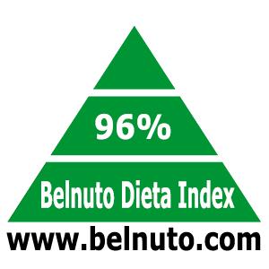 BELNUTO INDEX=<strong>96%